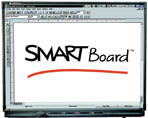 Wish List SMART Board